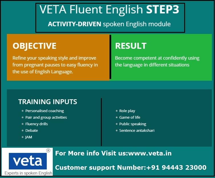 Learn English fluency