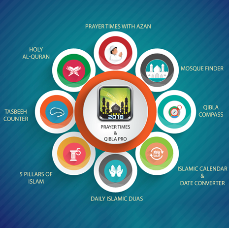 Download and install this Islamic app which covers several features including – Prayer Tim ...